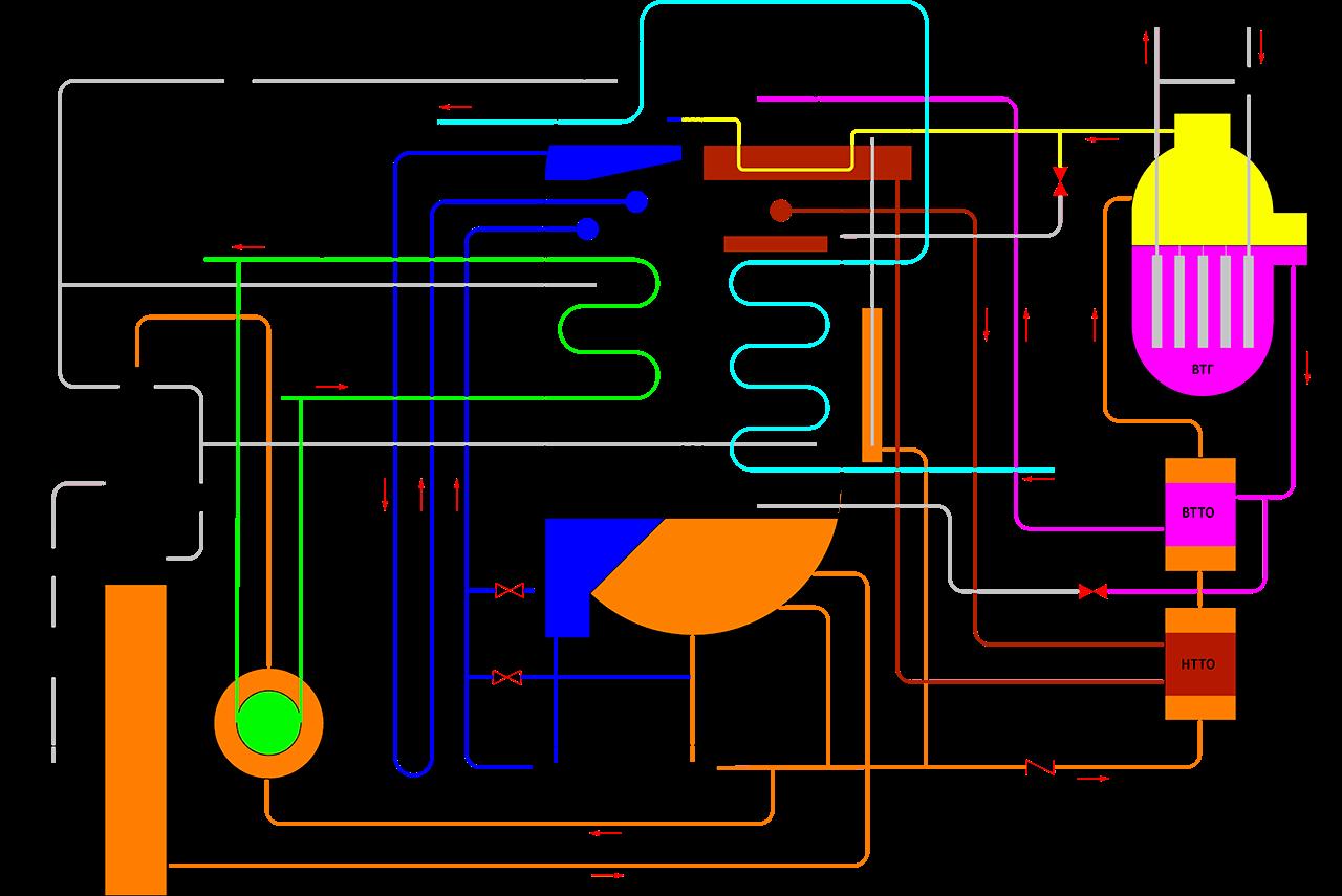 схема абхм hope deepblue на выхлопных газах