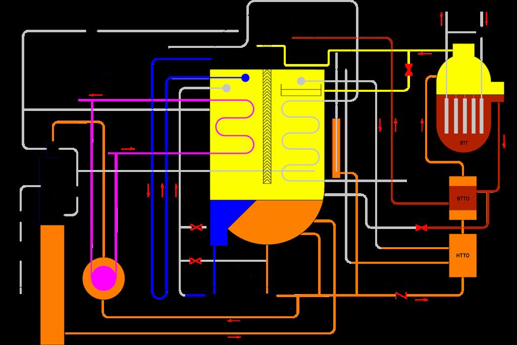 схема режима нагрева абхм hope deepblue на выхлопных газах