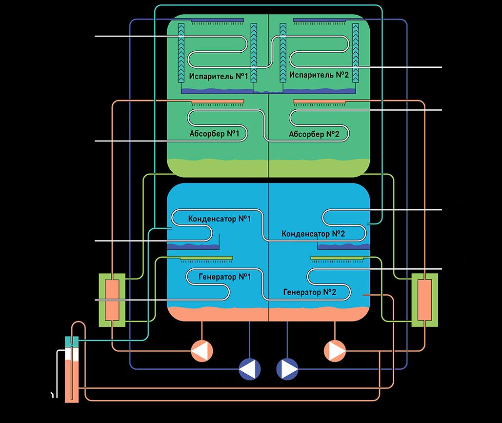 схема абтн hope deepblue на горячей воде