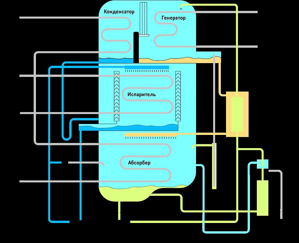 схема абхм hope deepblue на горячей воде, режим охлаждения стандартной абхм hope-deepblue