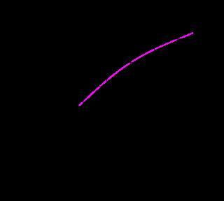 кривая производительности абхм на горячей воде-2