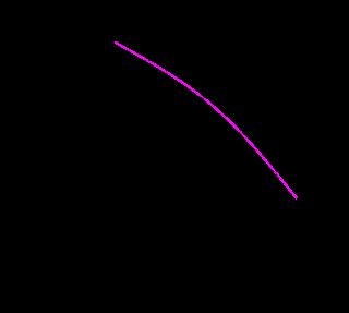 кривая производительности абхм на горячей воде-4